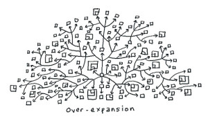 over expansion