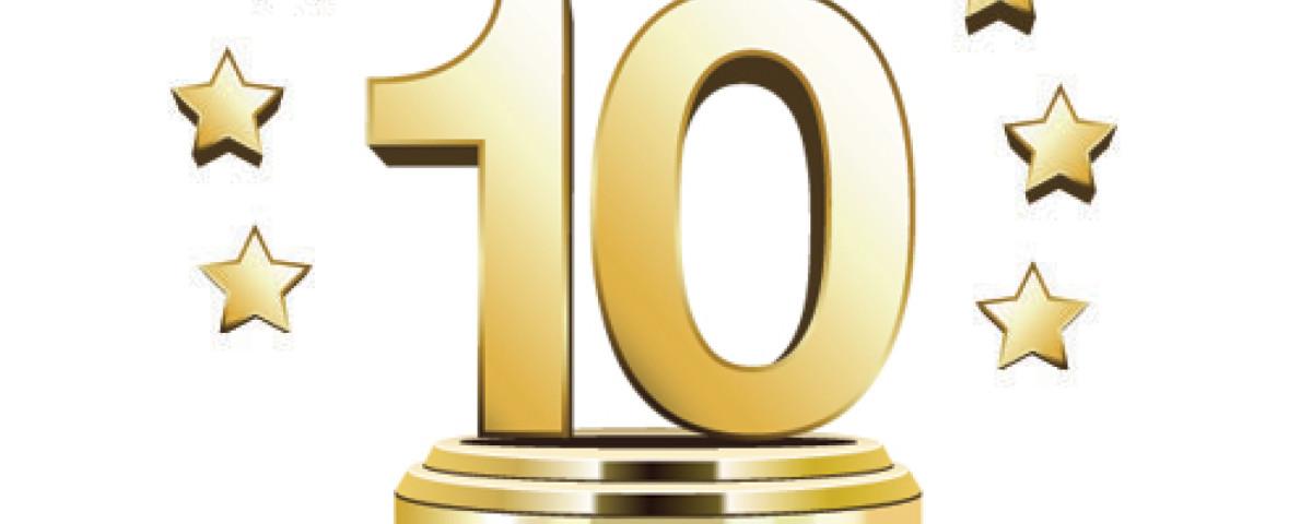 Top 10 iso consultants