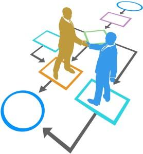Choosing-right-biz-partners